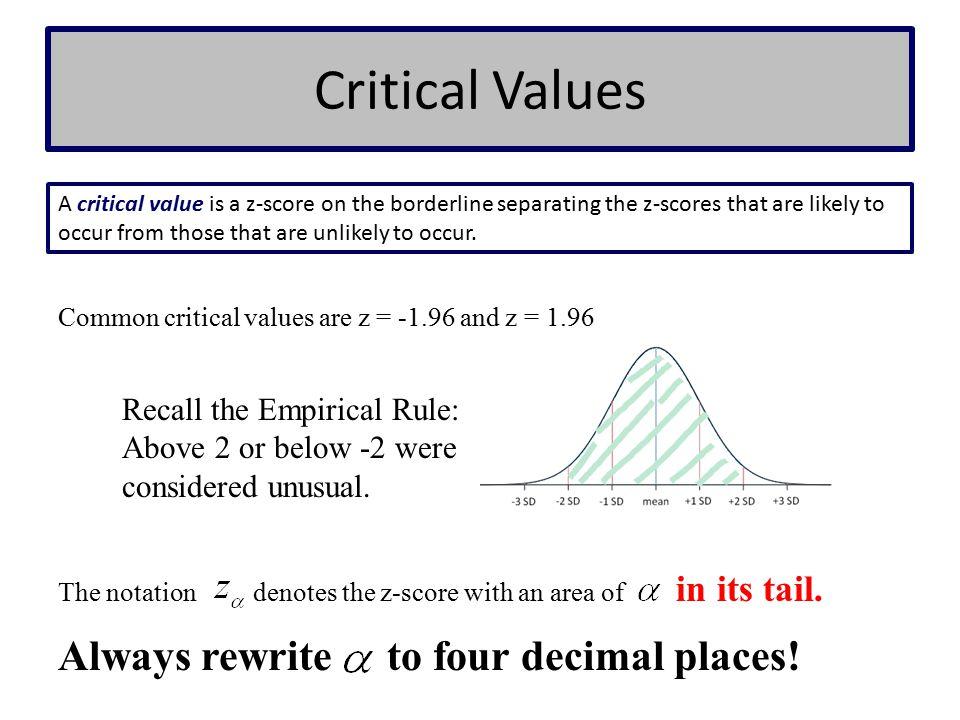Critical Values Always rewrite to four decimal places!