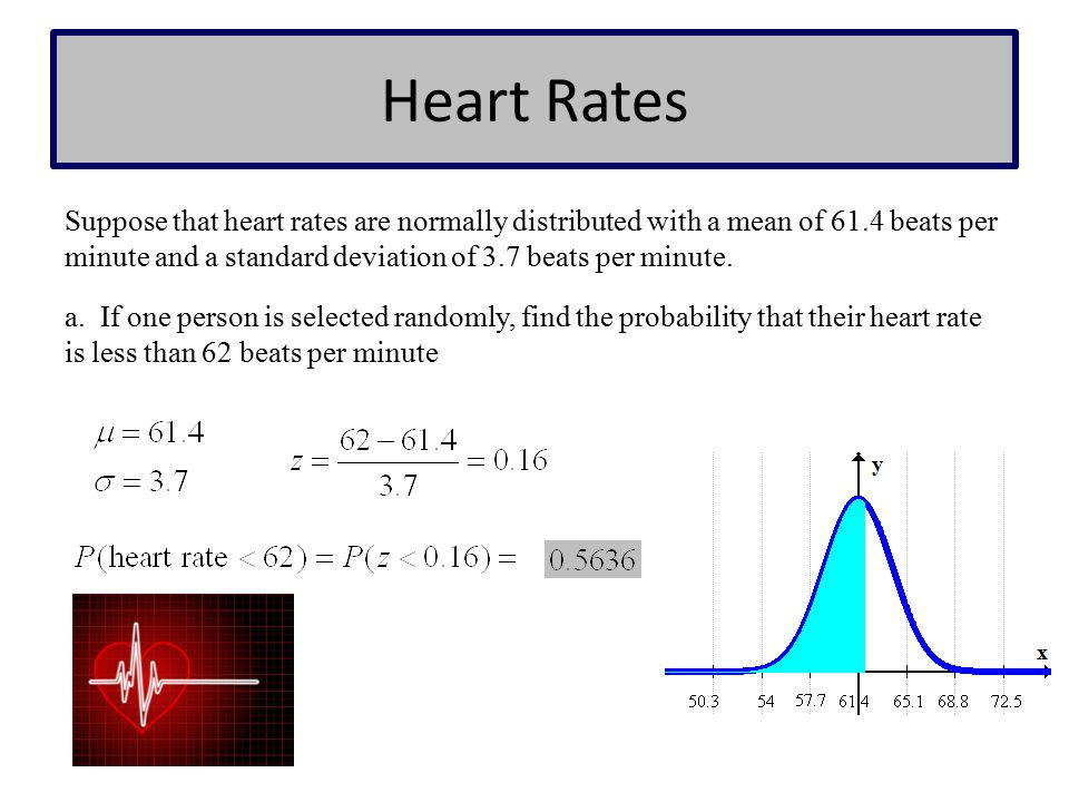 Heart Rates Suppose that heart rates are normally distributed with a mean of 61.4 beats per minute and a standard deviation of 3.7 beats per minute.