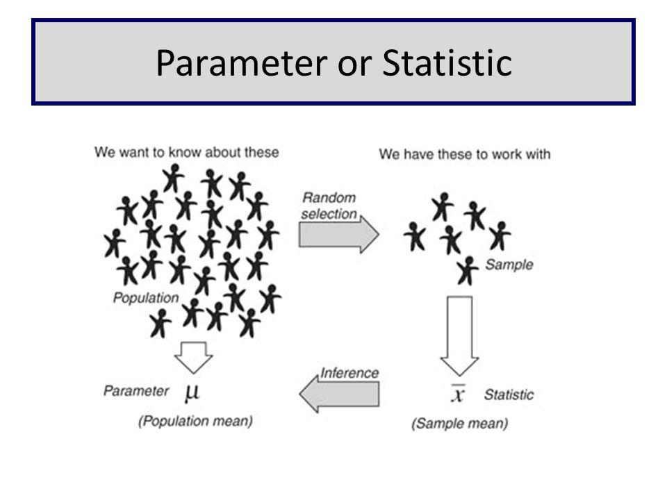 Parameter or Statistic