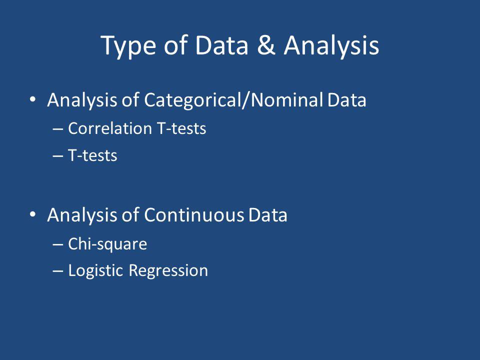 Type of Data & Analysis Analysis of Categorical/Nominal Data