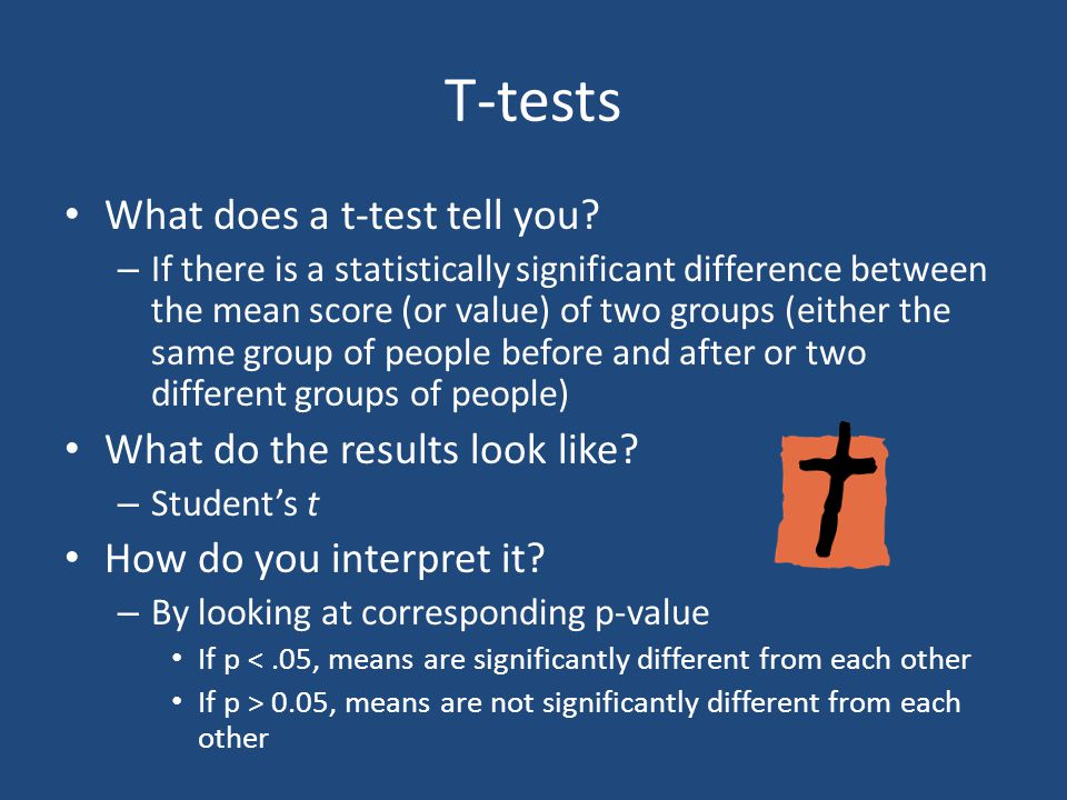 T-tests What does a t-test tell you What do the results look like