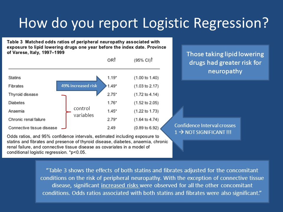 How do you report Logistic Regression