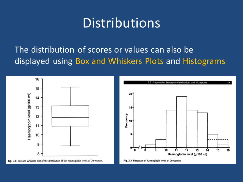 Distributions The distribution of scores or values can also be displayed using Box and Whiskers Plots and Histograms.