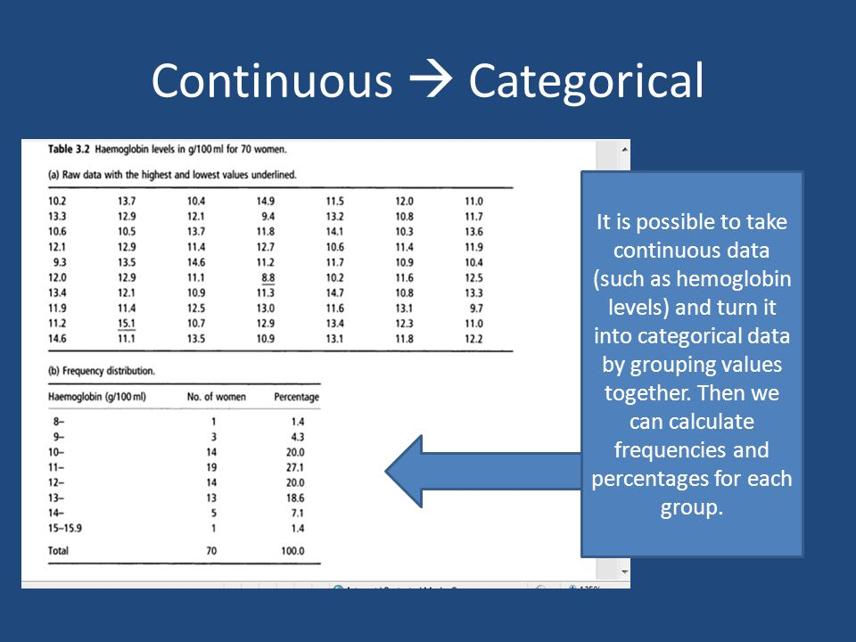 Continuous  Categorical