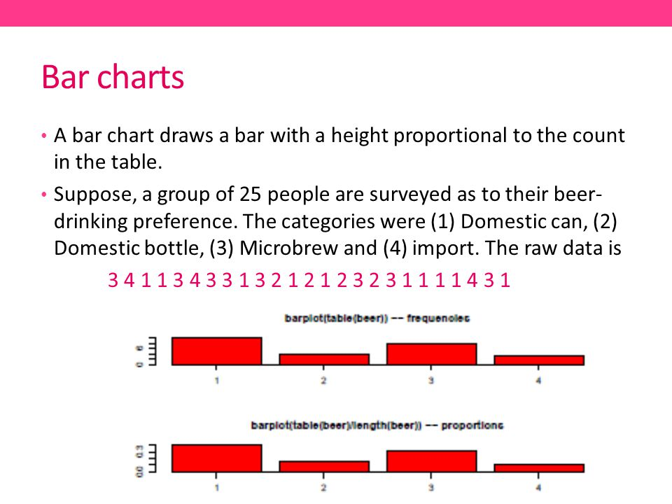 Bar charts A bar chart draws a bar with a height proportional to the count in the table.