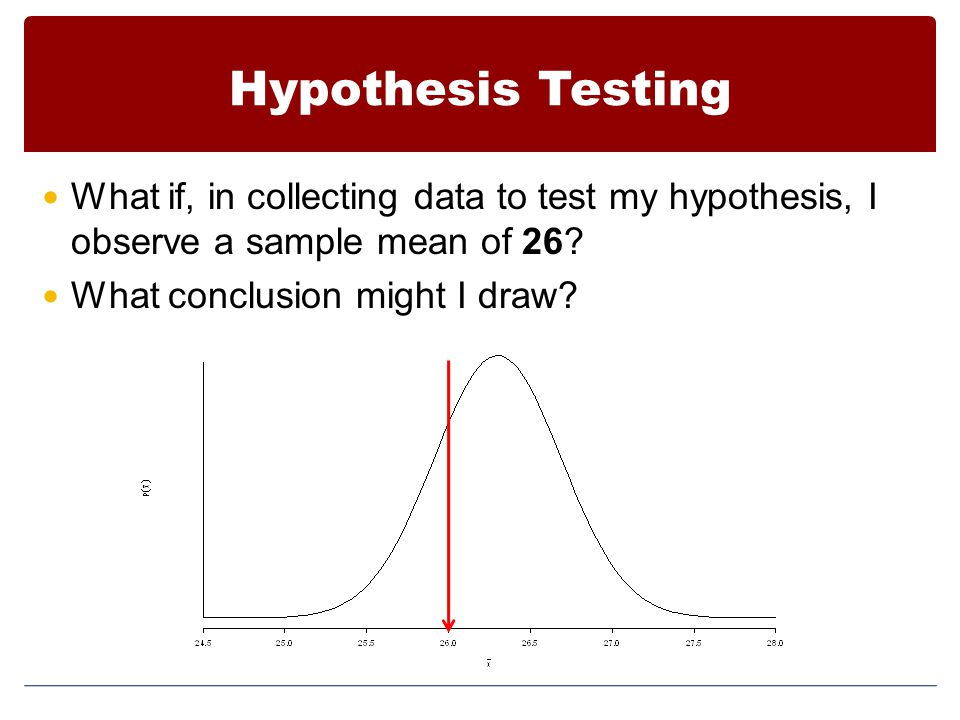 Hypothesis Testing What if, in collecting data to test my hypothesis, I observe a sample mean of 26