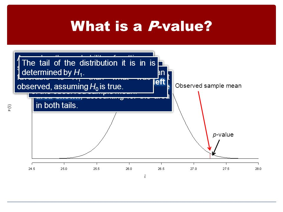 What is a P-value