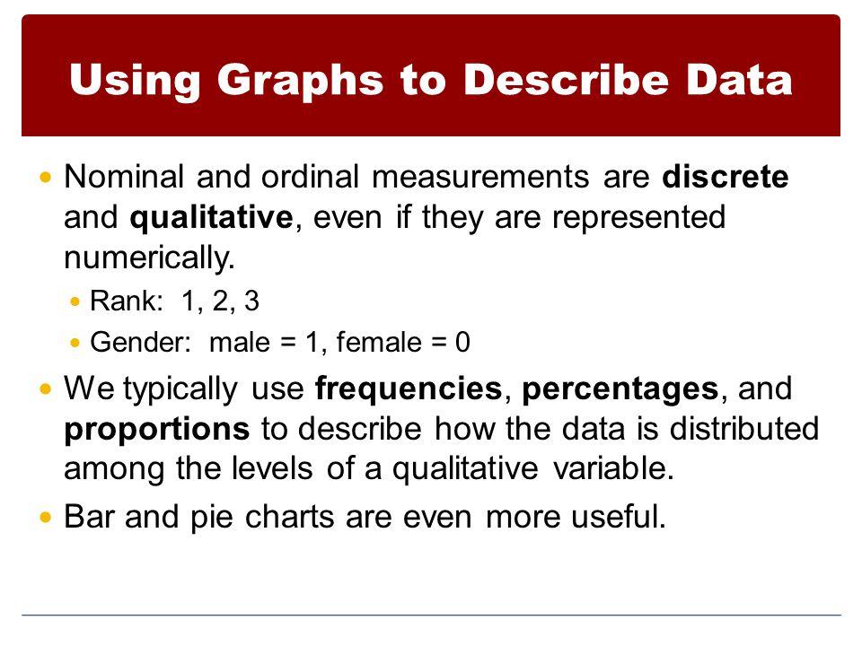 Using Graphs to Describe Data