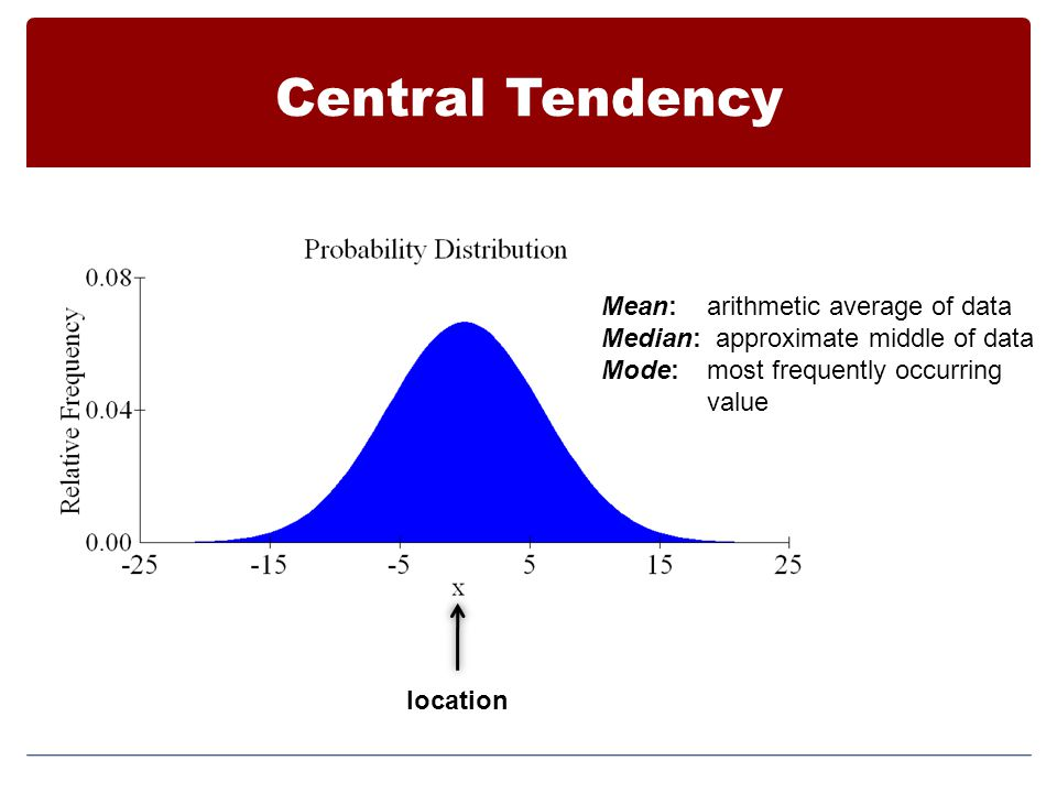 Central Tendency Mean: arithmetic average of data