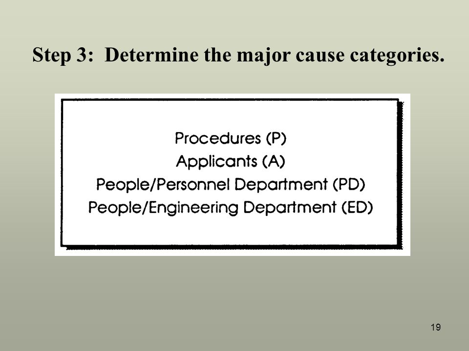 Step 3: Determine the major cause categories.