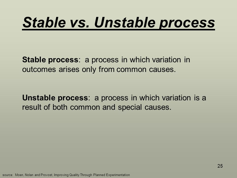Stable vs. Unstable process