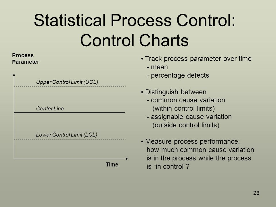 Statistical Process Control: Control Charts
