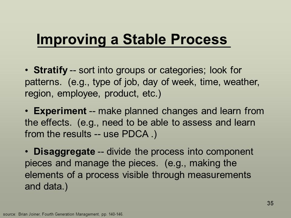 Improving a Stable Process