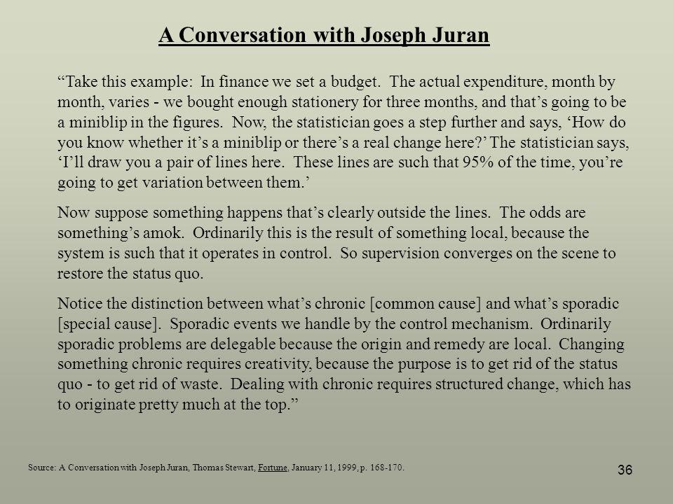 A Conversation with Joseph Juran