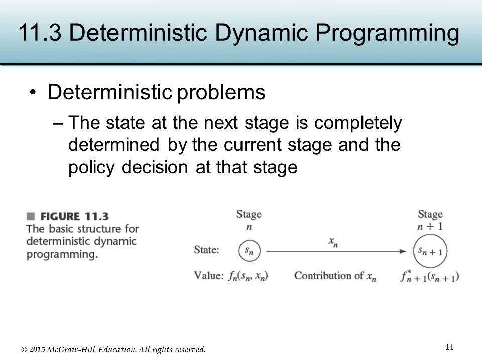 11.3 Deterministic Dynamic Programming