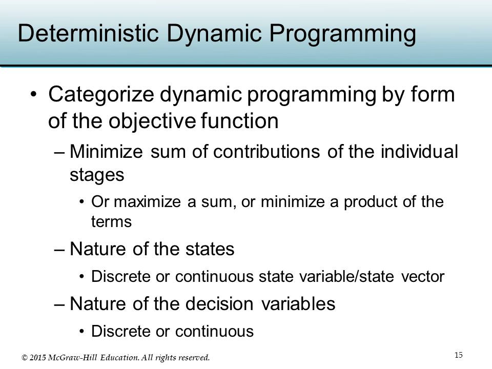 Deterministic Dynamic Programming