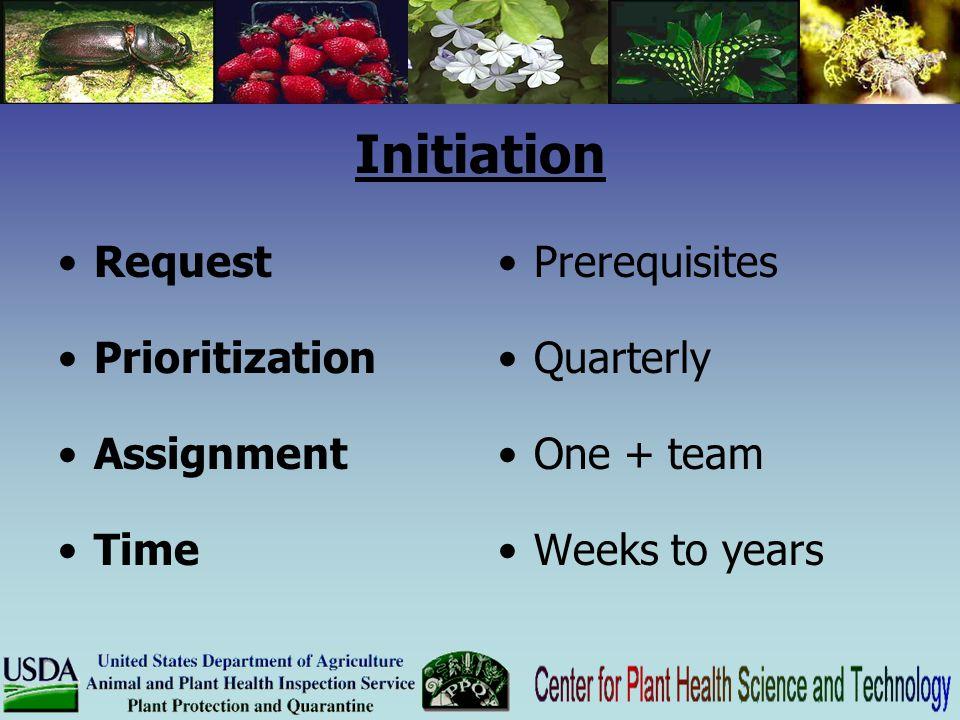 Initiation Request Prioritization Assignment Time Prerequisites