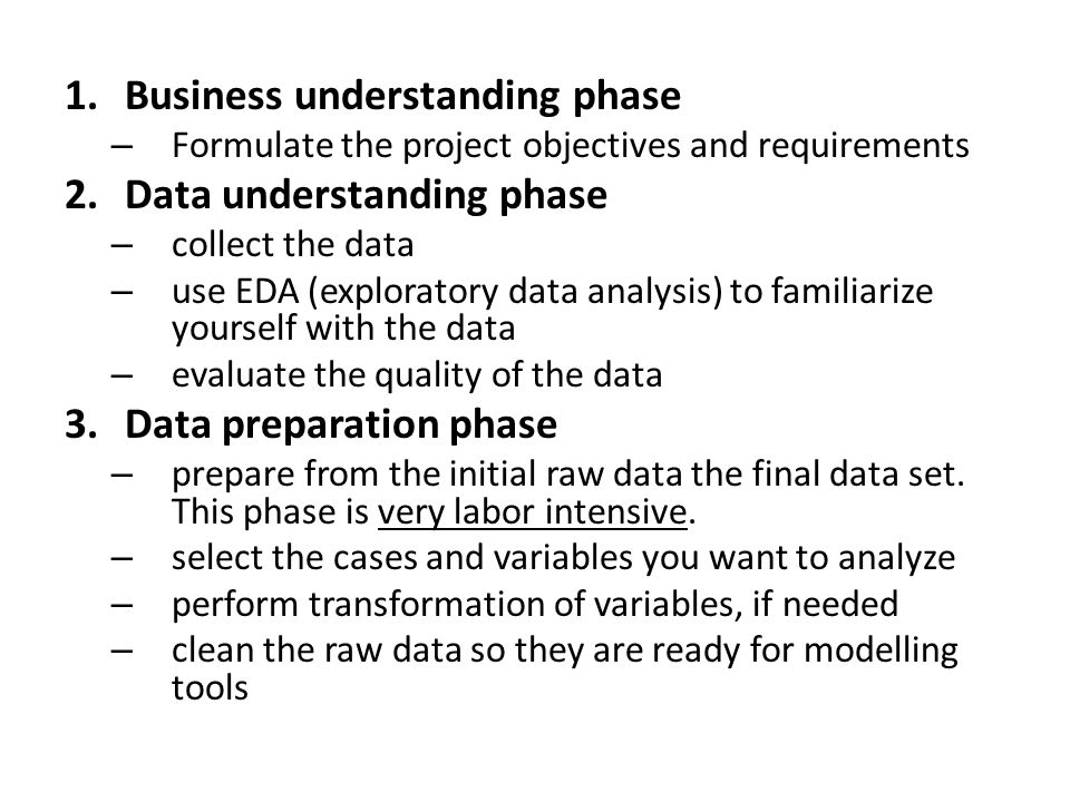 Business understanding phase Data understanding phase