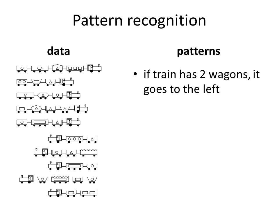 Pattern recognition data patterns