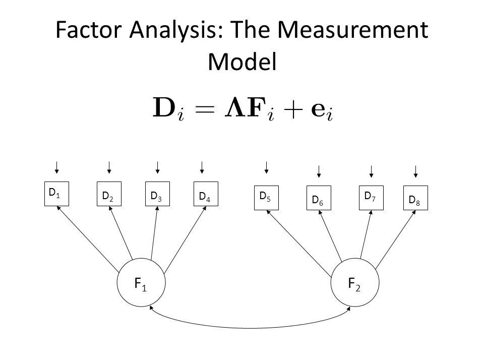 Factor Analysis: The Measurement Model