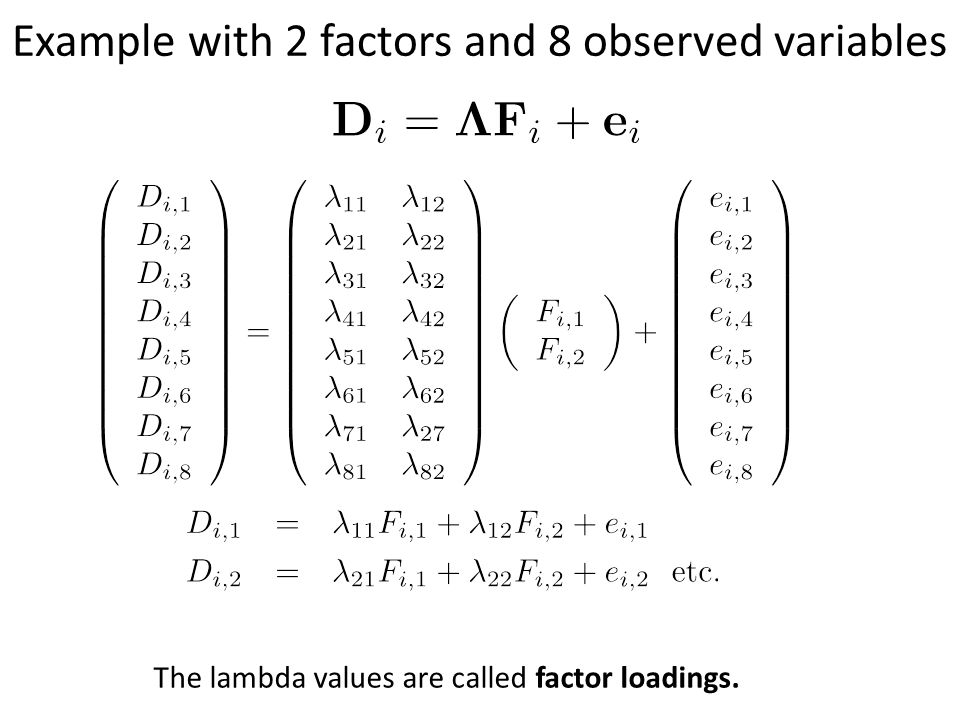 Example with 2 factors and 8 observed variables