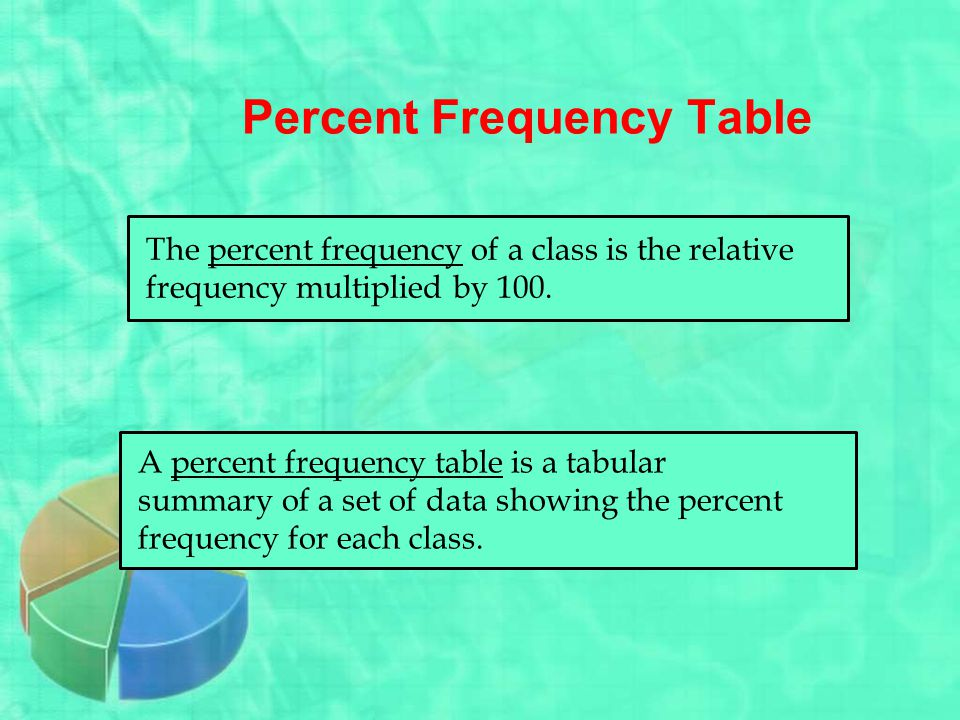 Percent Frequency Table