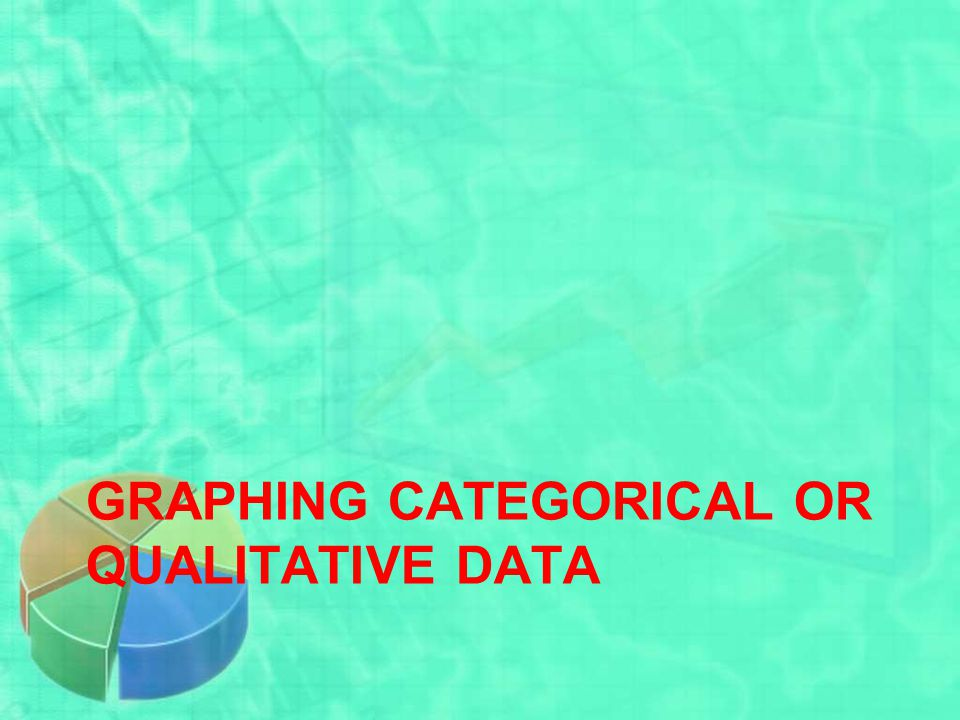 Graphing Categorical or Qualitative Data