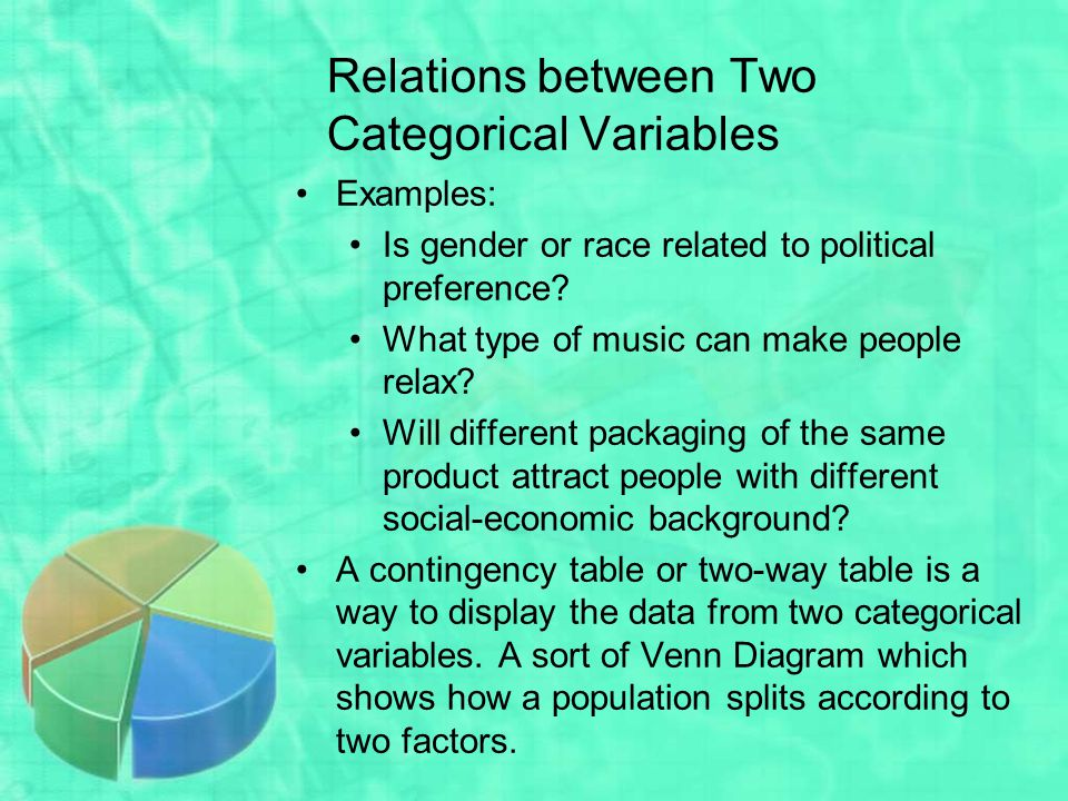 Relations between Two Categorical Variables