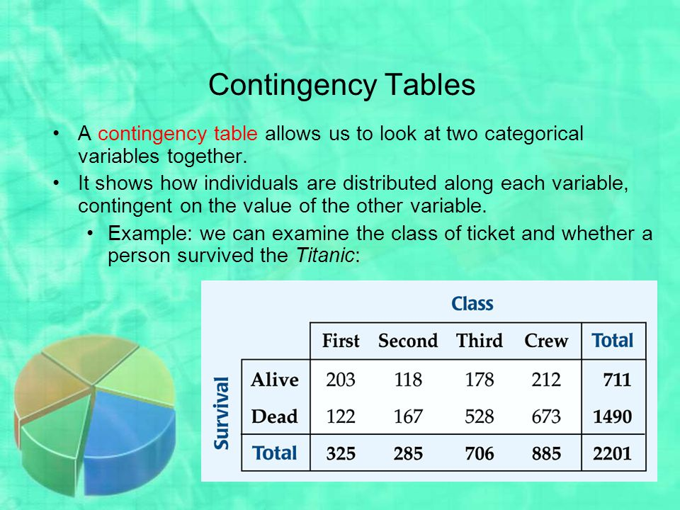 Contingency Tables A contingency table allows us to look at two categorical variables together.