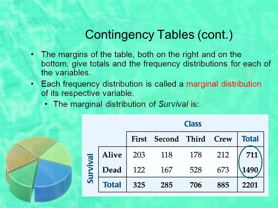 Contingency Tables (cont.)