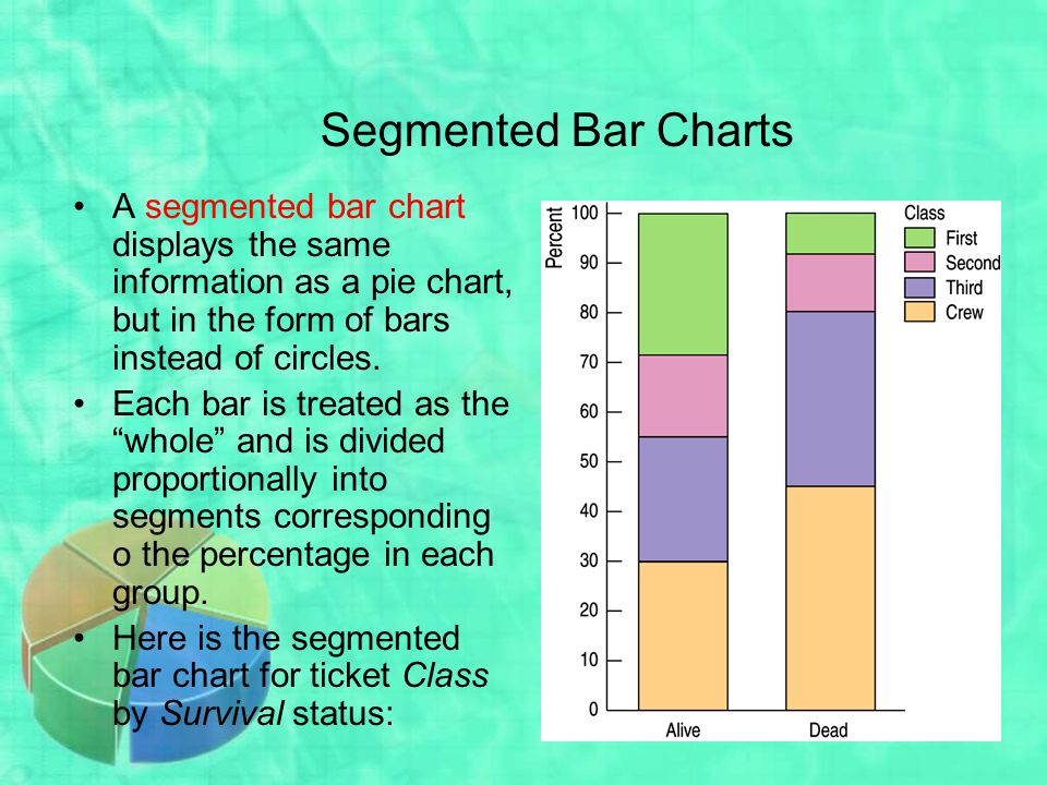 Segmented Bar Charts A segmented bar chart displays the same information as a pie chart, but in the form of bars instead of circles.