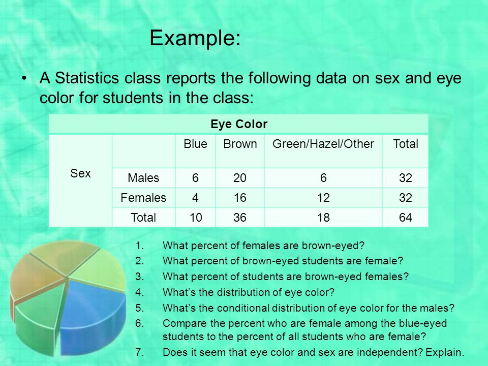 Example: A Statistics class reports the following data on sex and eye color for students in the class: