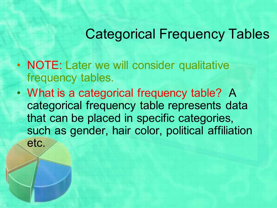 Categorical Frequency Tables