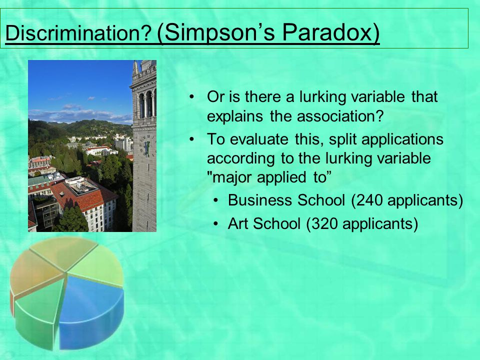 Discrimination (Simpson's Paradox)