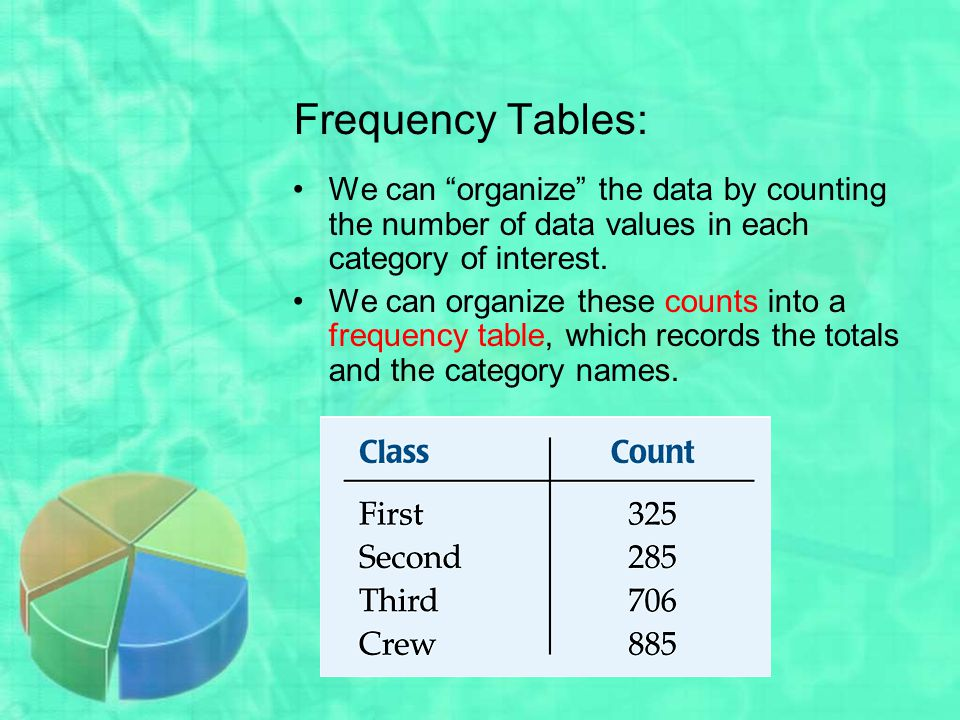 Frequency Tables: We can organize the data by counting the number of data values in each category of interest.