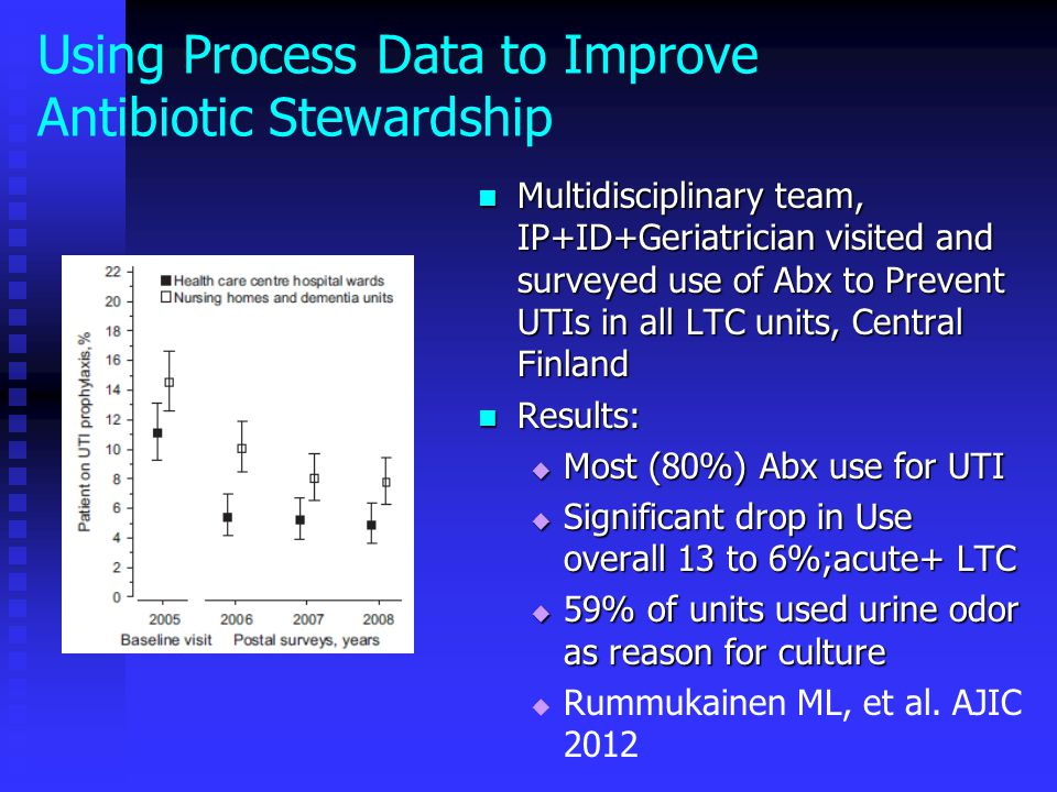 Using Process Data to Improve Antibiotic Stewardship