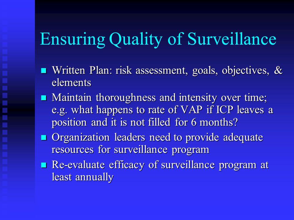 Ensuring Quality of Surveillance