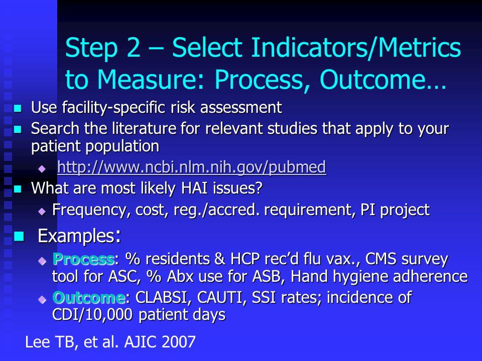 Step 2 – Select Indicators/Metrics to Measure: Process, Outcome…