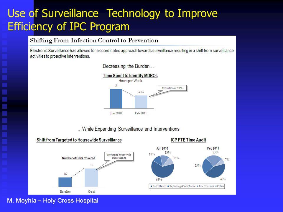 Use of Surveillance Technology to Improve Efficiency of IPC Program