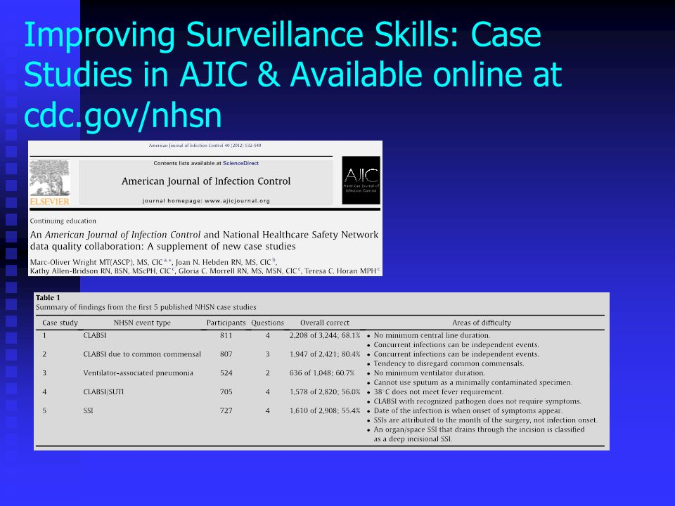 Improving Surveillance Skills: Case Studies in AJIC & Available online at cdc.gov/nhsn