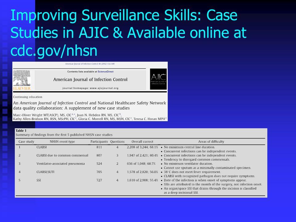 Improving Surveillance Skills: Case Studies in AJIC & Available online at cdc.gov/nhsn
