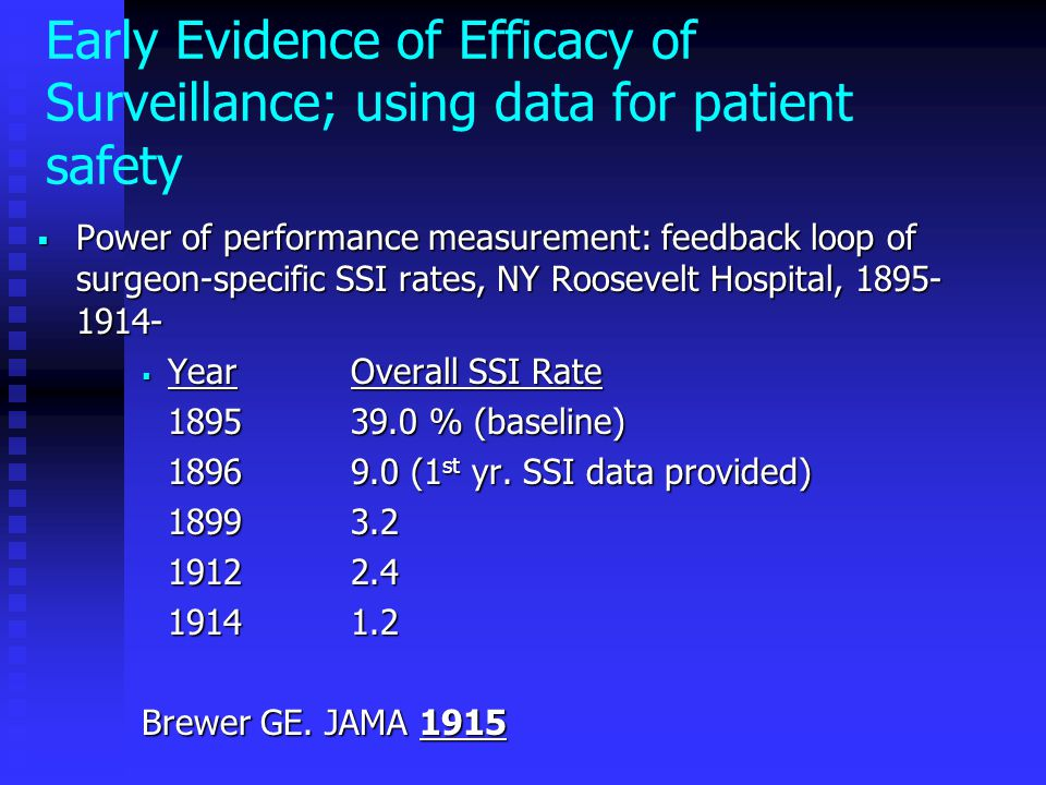 Early Evidence of Efficacy of Surveillance; using data for patient safety