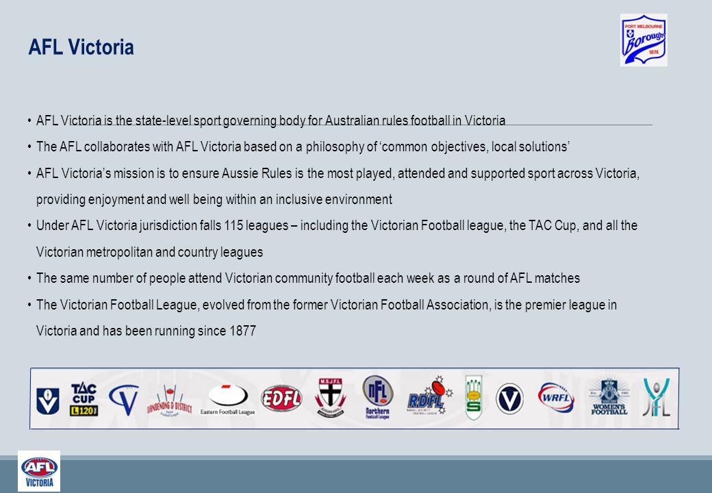 Port Melbourne Football Club – Sponsorship - 2015