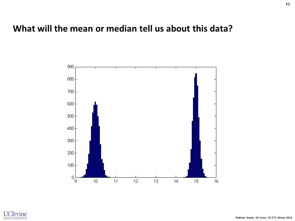 What will the mean or median tell us about this data
