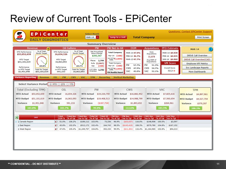 Review of Current Tools - EPiCenter