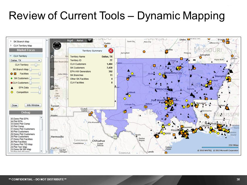 Review of Current Tools – Dynamic Mapping