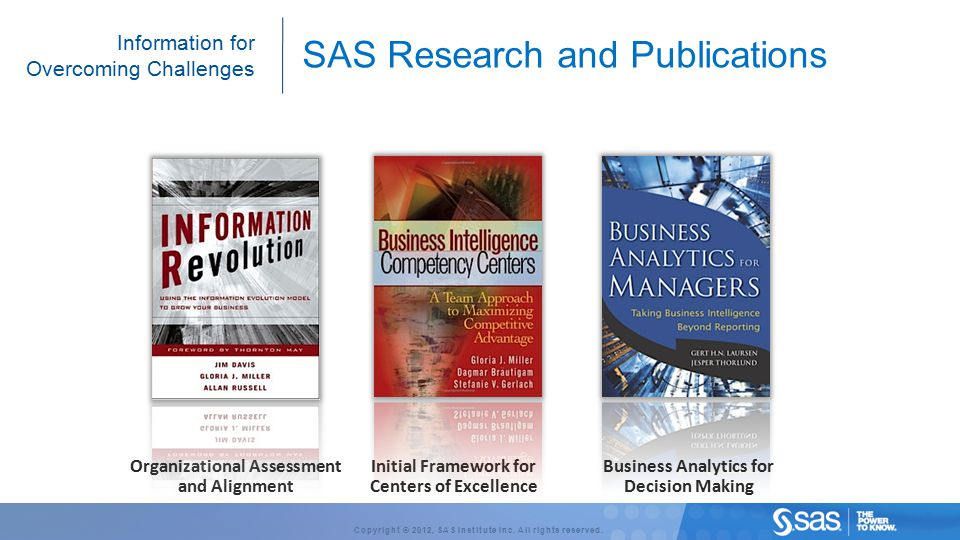 SAS Research and Publications