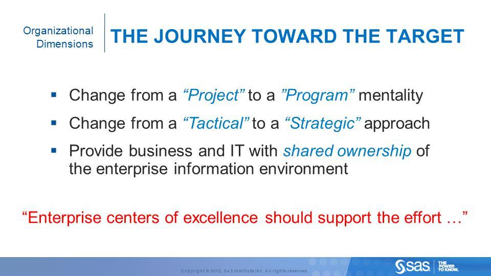 Enterprise centers of excellence should support the effort …