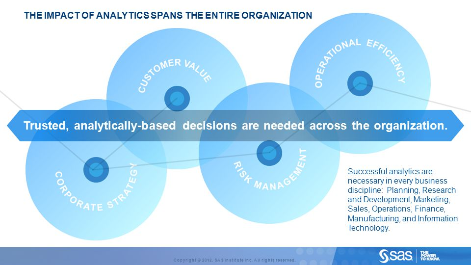 THE IMPACT OF ANALYTICS SPANS THE ENTIRE ORGANIZATION