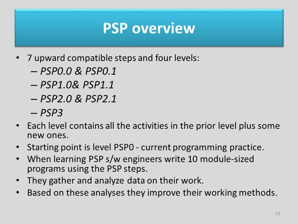 PSP overview PSP0.0 & PSP0.1 PSP1.0& PSP1.1 PSP2.0 & PSP2.1 PSP3